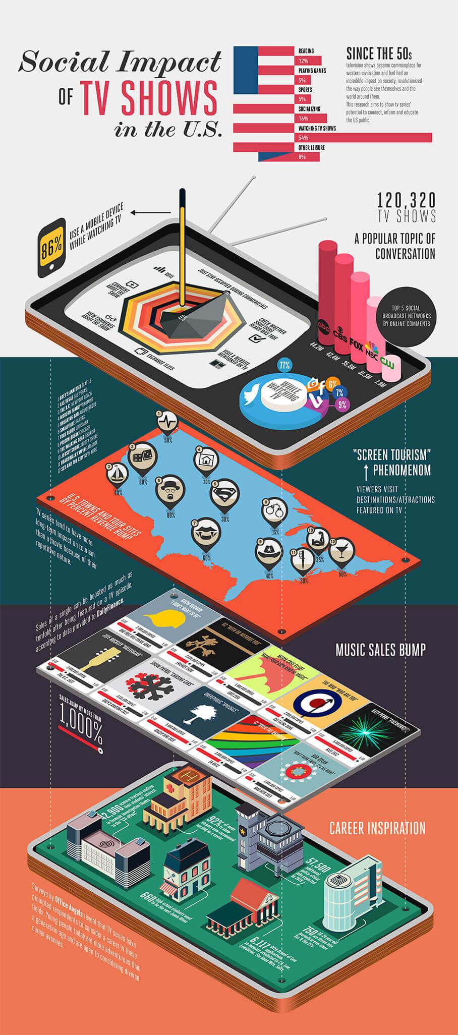 infographic_uyen