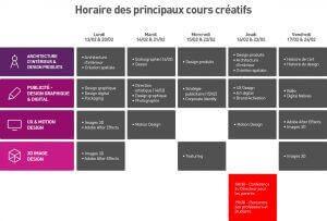 Horaires-PO-FR